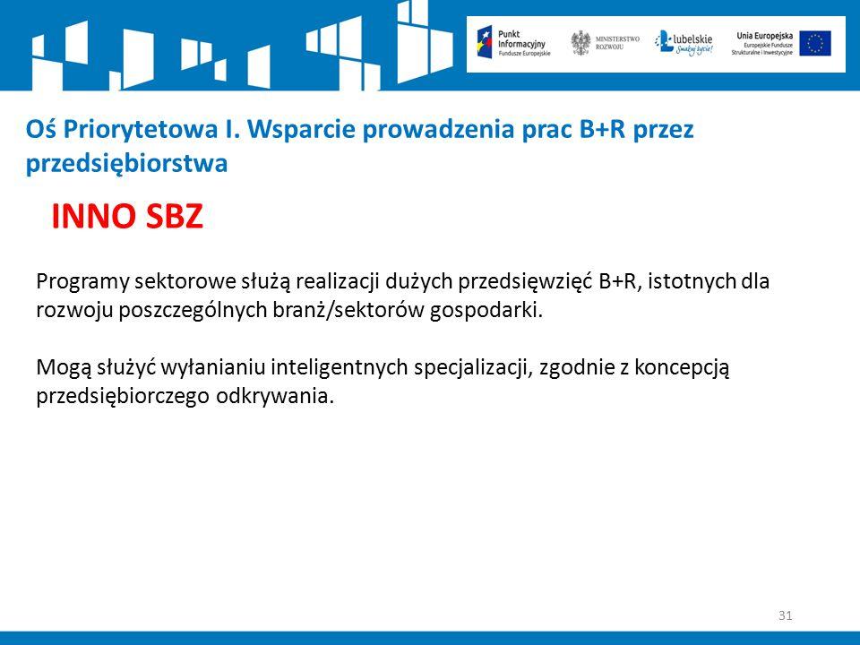 31 Oś Priorytetowa I. Wsparcie prowadzenia prac B+R przez przedsiębiorstwa INNO SBZ Programy sektorowe służą realizacji dużych przedsięwzięć B+R, isto