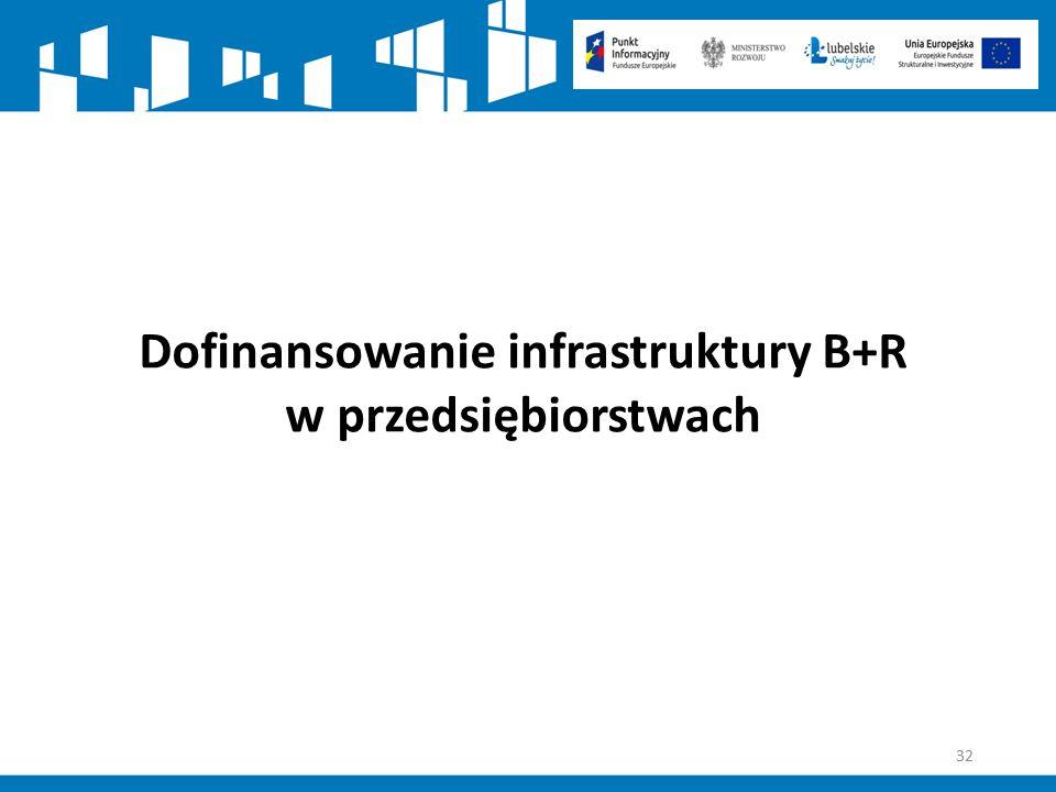 32 Dofinansowanie infrastruktury B+R w przedsiębiorstwach