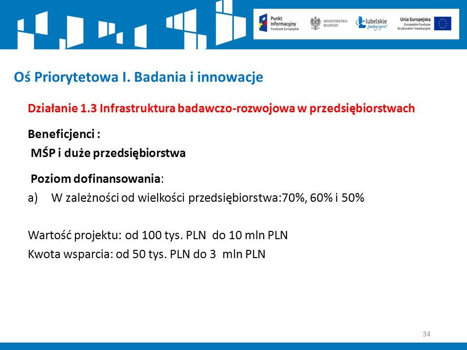 34 Oś Priorytetowa I. Badania i innowacje Działanie 1.3 Infrastruktura badawczo-rozwojowa w przedsiębiorstwach Beneficjenci : MŚP i duże przedsiębiors