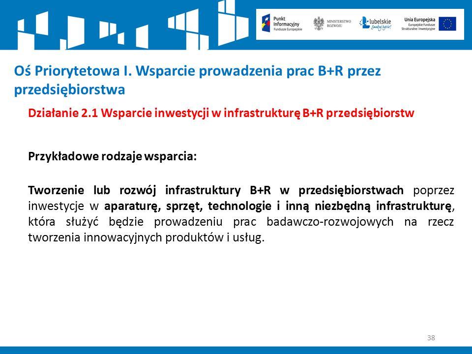 38 Działanie 2.1 Wsparcie inwestycji w infrastrukturę B+R przedsiębiorstw Przykładowe rodzaje wsparcia: Tworzenie lub rozwój infrastruktury B+R w prze