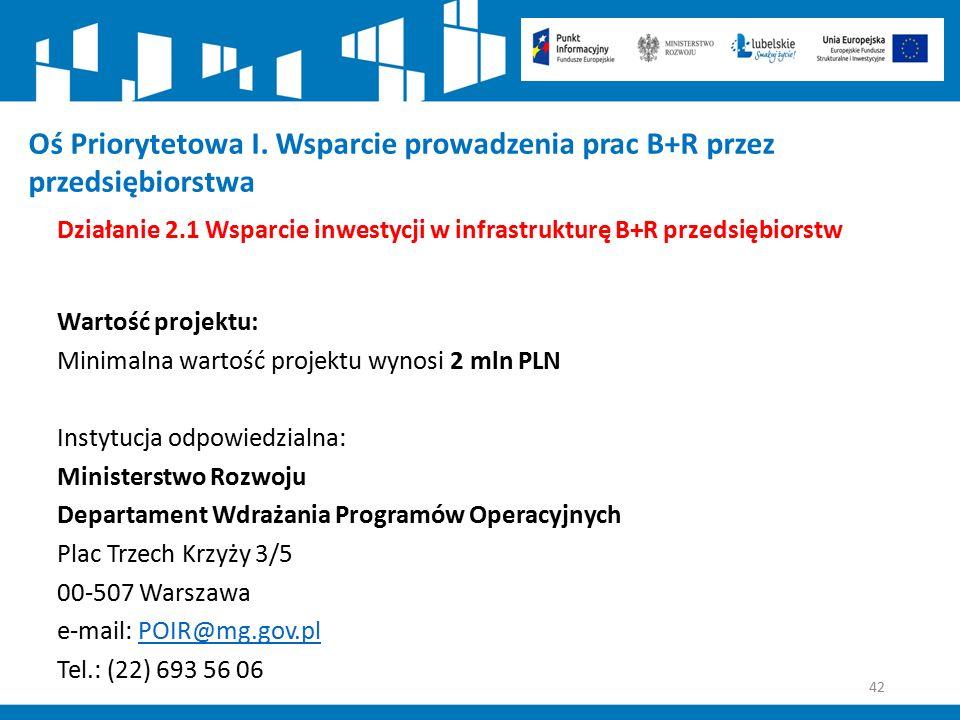 42 Działanie 2.1 Wsparcie inwestycji w infrastrukturę B+R przedsiębiorstw Wartość projektu: Minimalna wartość projektu wynosi 2 mln PLN Instytucja odp