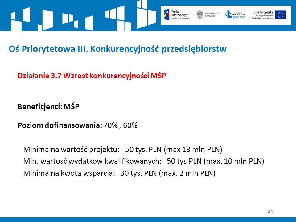 45 Oś Priorytetowa III. Konkurencyjność przedsiębiorstw Działanie 3.7 Wzrost konkurencyjności MŚP Beneficjenci: MŚP Poziom dofinansowania: 70%, 60% Mi