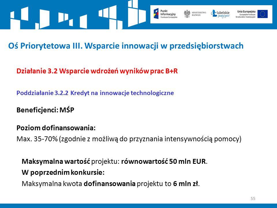 55 Oś Priorytetowa III. Wsparcie innowacji w przedsiębiorstwach Działanie 3.2 Wsparcie wdrożeń wyników prac B+R Poddziałanie 3.2.2 Kredyt na innowacje
