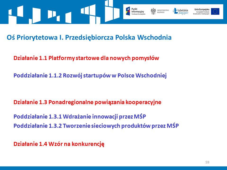59 Oś Priorytetowa I. Przedsiębiorcza Polska Wschodnia Działanie 1.1 Platformy startowe dla nowych pomysłów Poddziałanie 1.1.2 Rozwój startupów w Pols