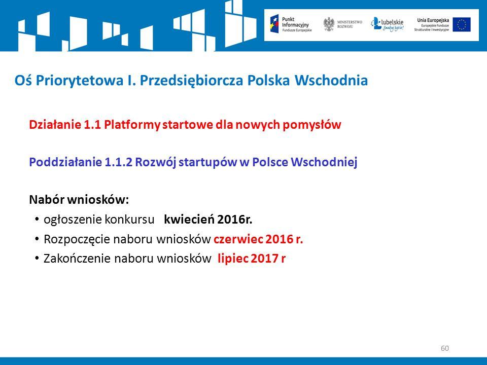 60 Oś Priorytetowa I. Przedsiębiorcza Polska Wschodnia Działanie 1.1 Platformy startowe dla nowych pomysłów Poddziałanie 1.1.2 Rozwój startupów w Pols