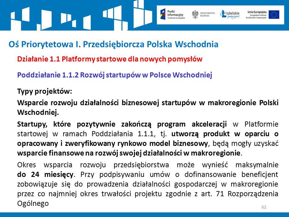 62 Oś Priorytetowa I. Przedsiębiorcza Polska Wschodnia Działanie 1.1 Platformy startowe dla nowych pomysłów Poddziałanie 1.1.2 Rozwój startupów w Pols