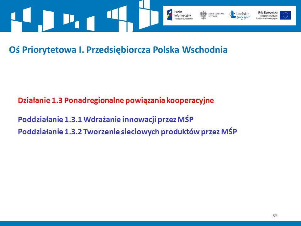 63 Oś Priorytetowa I. Przedsiębiorcza Polska Wschodnia Działanie 1.3 Ponadregionalne powiązania kooperacyjne Poddziałanie 1.3.1 Wdrażanie innowacji pr