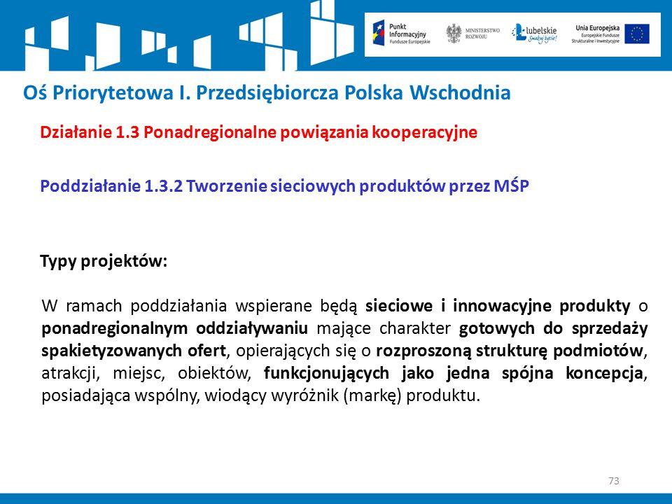 73 Oś Priorytetowa I. Przedsiębiorcza Polska Wschodnia Działanie 1.3 Ponadregionalne powiązania kooperacyjne Poddziałanie 1.3.2 Tworzenie sieciowych p