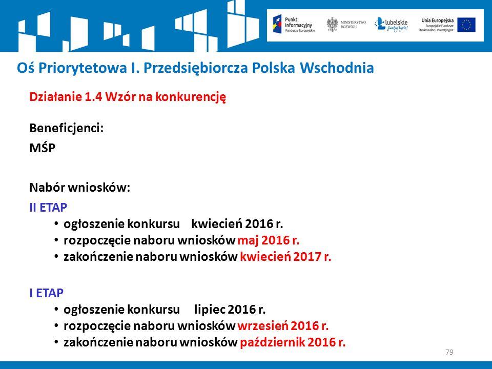 79 Oś Priorytetowa I. Przedsiębiorcza Polska Wschodnia Działanie 1.4 Wzór na konkurencję Beneficjenci: MŚP Nabór wniosków: II ETAP ogłoszenie konkursu