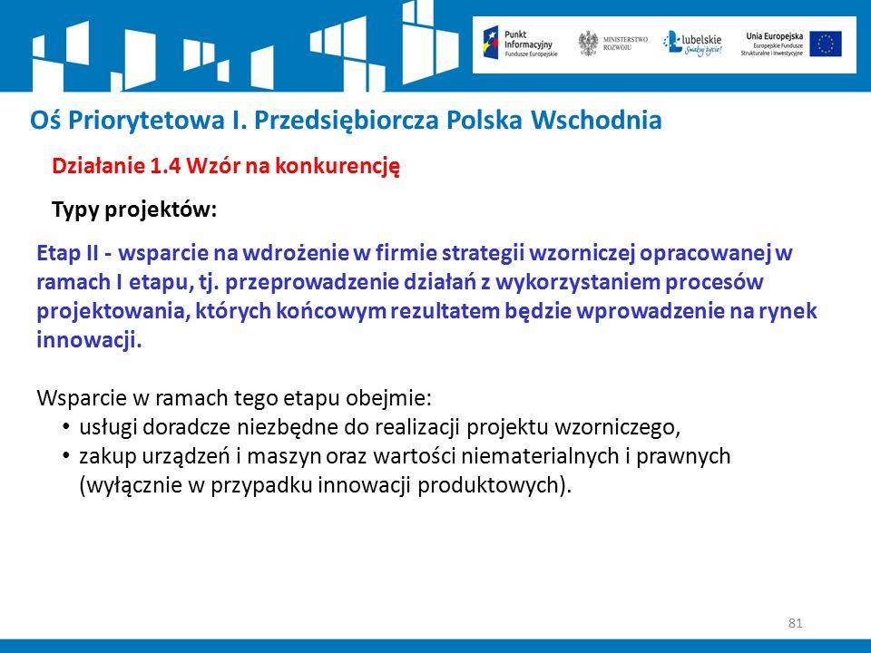 81 Oś Priorytetowa I. Przedsiębiorcza Polska Wschodnia Działanie 1.4 Wzór na konkurencję Typy projektów: Etap II - wsparcie na wdrożenie w firmie stra