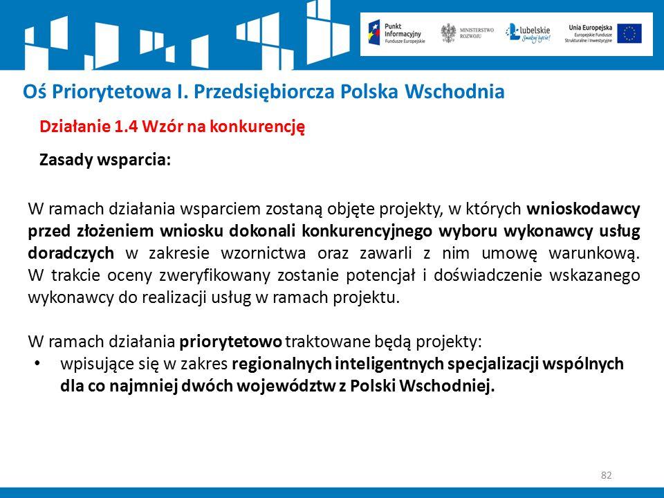 82 Oś Priorytetowa I. Przedsiębiorcza Polska Wschodnia Działanie 1.4 Wzór na konkurencję Zasady wsparcia: W ramach działania wsparciem zostaną objęte