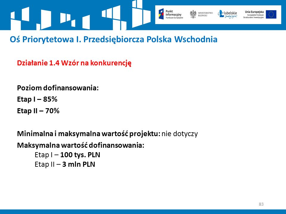 83 Oś Priorytetowa I. Przedsiębiorcza Polska Wschodnia Działanie 1.4 Wzór na konkurencję Poziom dofinansowania: Etap I – 85% Etap II – 70% Minimalna i