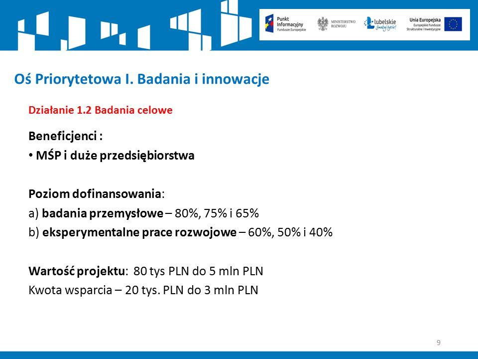 9 Oś Priorytetowa I. Badania i innowacje Działanie 1.2 Badania celowe Beneficjenci : MŚP i duże przedsiębiorstwa Poziom dofinansowania: a) badania prz