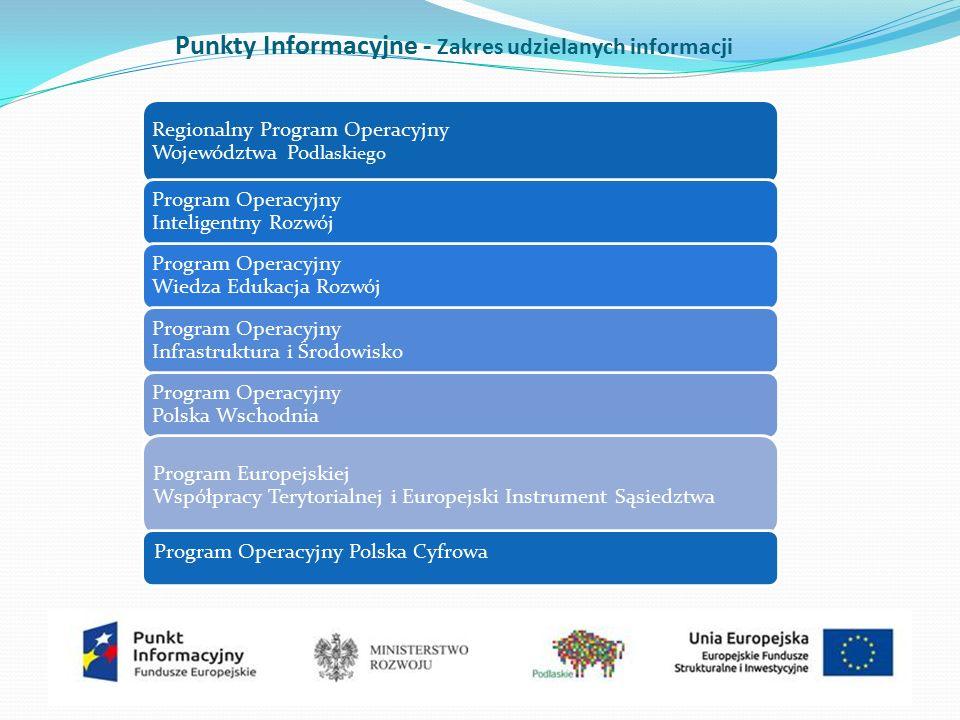 Punkty Informacyjne - Zakres udzielanych informacji Regionalny Program Operacyjny Województwa Po dlaskiego Program Operacyjny Inteligentny Rozwój Program Operacyjny Wiedza Edukacja Rozwój Program Operacyjny Infrastruktura i Środowisko Program Operacyjny Polska Wschodnia Program Europejskiej Współpracy Terytorialnej i Europejski Instrument Sąsiedztwa Program Operacyjny Polska Cyfrowa