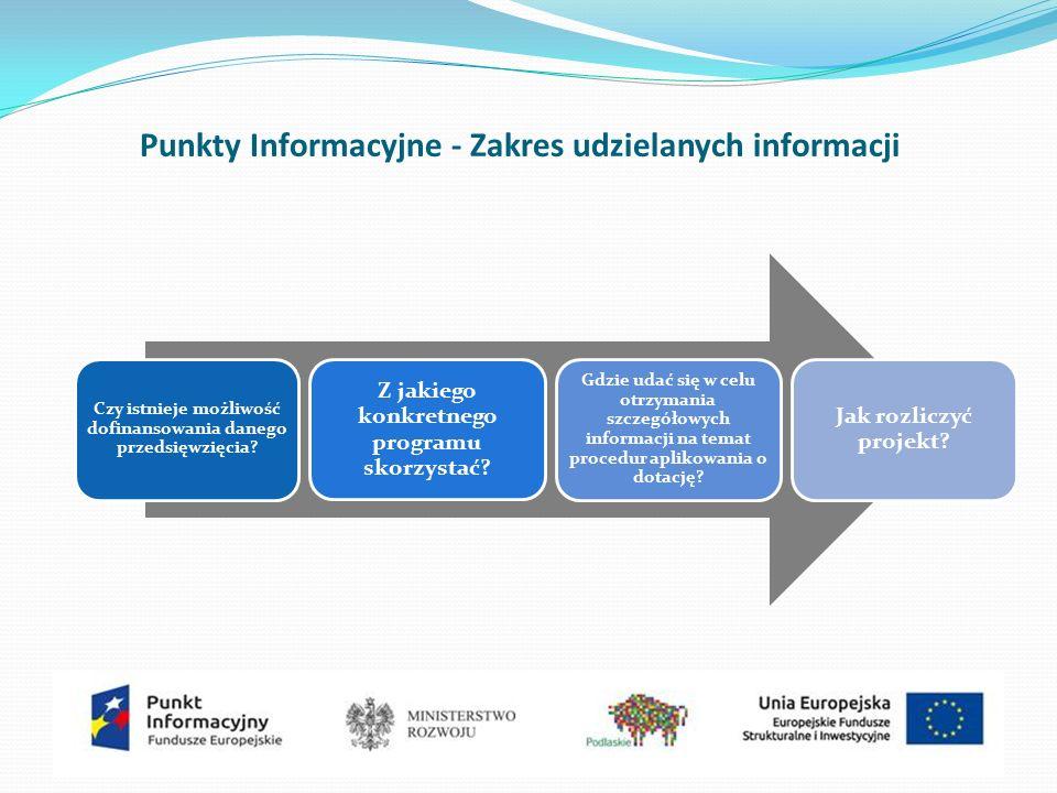 Punkty Informacyjne - Zakres udzielanych informacji Czy istnieje możliwość dofinansowania danego przedsięwzięcia.