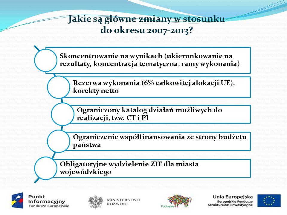 Nowe instrumenty Zintegrowane Inwestycje Terytorialne – ZIT Partnerstwo JST miast i obszarów powiązanych z nimi funkcjonalnie w oparciu o przygotowaną wspólnie Strategię ZIT w celu realizacji wspólnych zadań; Co to jest ZIT Białystok, Choroszcz, Łapy, Wasilków, Supraśl, Czarna Białostocka, Zabłudów, Juchnowiec Kościelny, Dobrzyniewo Duże, Turośń Kościelna.