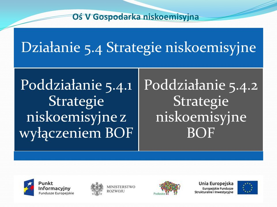 Oś V Gospodarka niskoemisyjna Działanie 5.4 Strategie niskoemisyjne Poddziałanie 5.4.1 Strategie niskoemisyjne z wyłączeniem BOF Poddziałanie 5.4.2 Strategie niskoemisyjne BOF