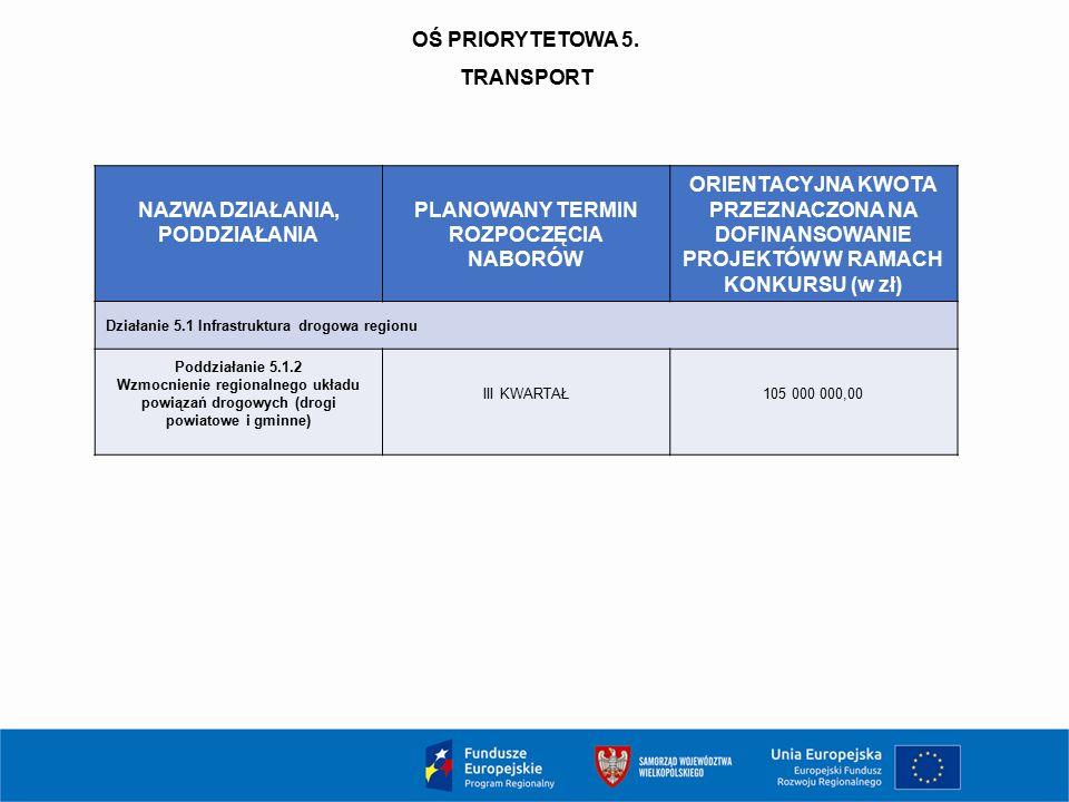 NAZWA DZIAŁANIA, PODDZIAŁANIA PLANOWANY TERMIN ROZPOCZĘCIA NABORÓW ORIENTACYJNA KWOTA PRZEZNACZONA NA DOFINANSOWANIE PROJEKTÓW W RAMACH KONKURSU (w zł) Działanie 5.1 Infrastruktura drogowa regionu Poddziałanie 5.1.2 Wzmocnienie regionalnego układu powiązań drogowych (drogi powiatowe i gminne) III KWARTAŁ105 000 000,00 OŚ PRIORYTETOWA 5.