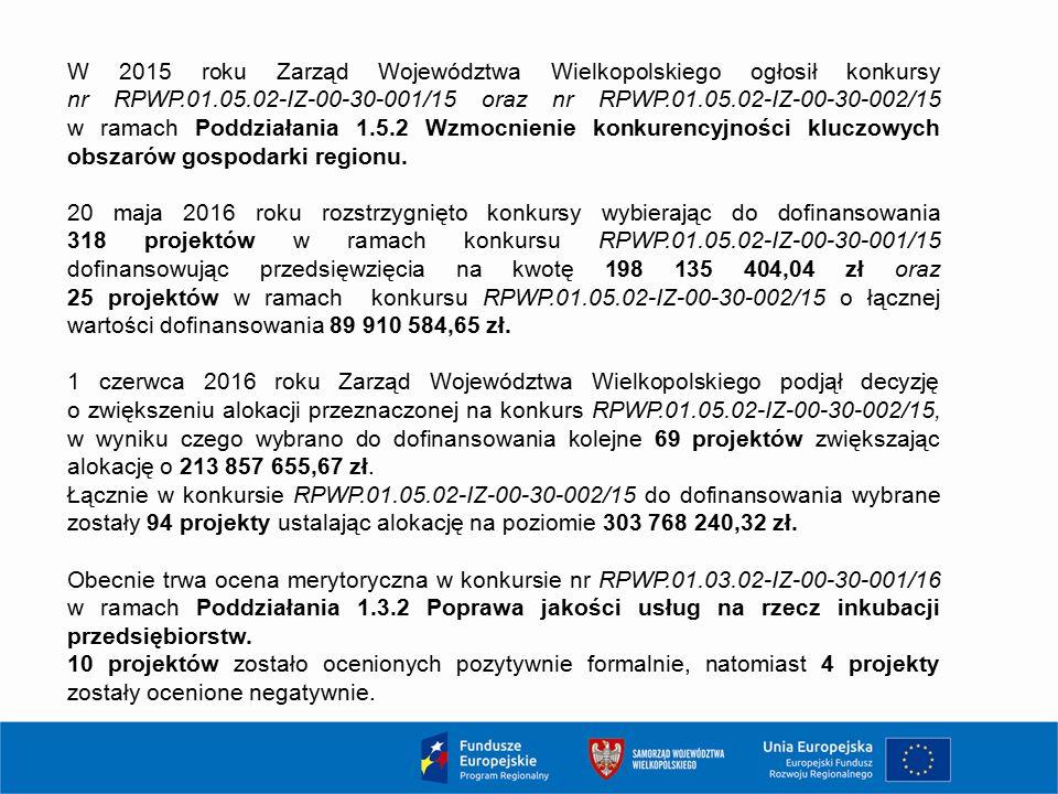 W 2015 roku Zarząd Województwa Wielkopolskiego ogłosił konkursy nr RPWP.01.05.02-IZ-00-30-001/15 oraz nr RPWP.01.05.02-IZ-00-30-002/15 w ramach Poddziałania 1.5.2 Wzmocnienie konkurencyjności kluczowych obszarów gospodarki regionu.