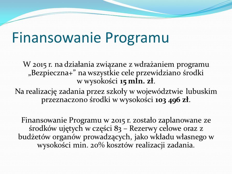 Termin składania wniosków Wnioski o udzielenie wsparcia finansowego w jednym egzemplarzu składane są w nieprzekraczalnym terminie do dnia 15 września 2015 r.