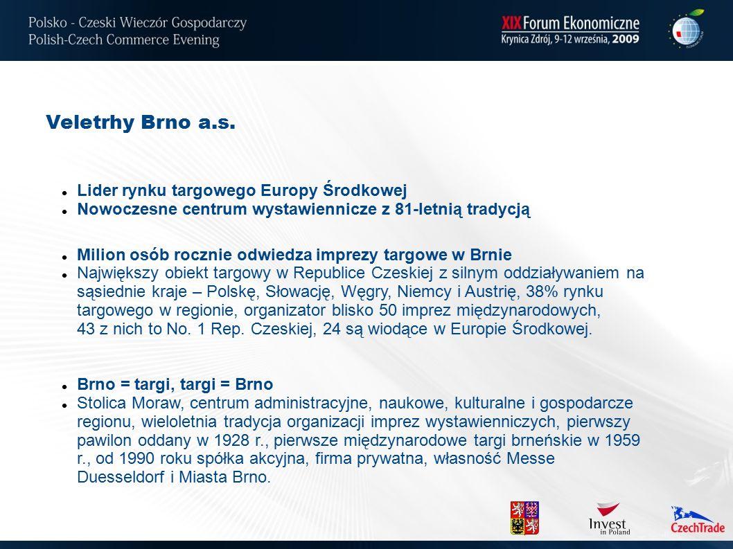 Veletrhy Brno a.s. Lider rynku targowego Europy Środkowej Nowoczesne centrum wystawiennicze z 81-letnią tradycją Milion osób rocznie odwiedza imprezy