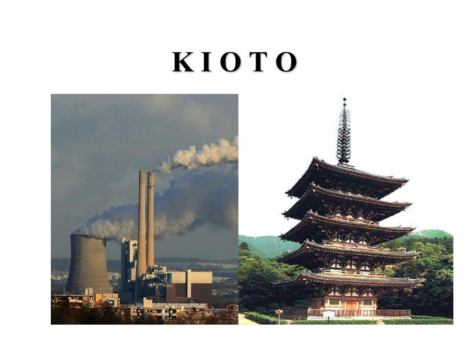 K I O T O