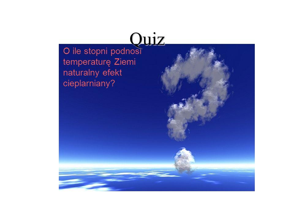O ile stopni podnosi temperaturę Ziemi naturalny efekt cieplarniany Quiz