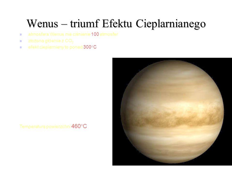atmosfera Wenus ma ciśnienie 100 atmosfer złożona głównie z CO 2 efekt cieplarniany to ponad 300°C Temperatura powierzchni 460°C Wenus – triumf Efektu Cieplarnianego