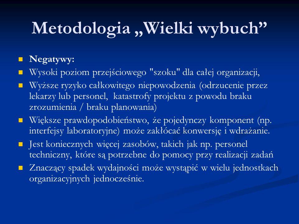 """Metodologia """"Wielki wybuch Negatywy: Wysoki poziom przejściowego szoku dla całej organizacji, Wyższe ryzyko całkowitego niepowodzenia (odrzucenie przez lekarzy lub personel, katastrofy projektu z powodu braku zrozumienia / braku planowania) Większe prawdopodobieństwo, że pojedynczy komponent (np."""