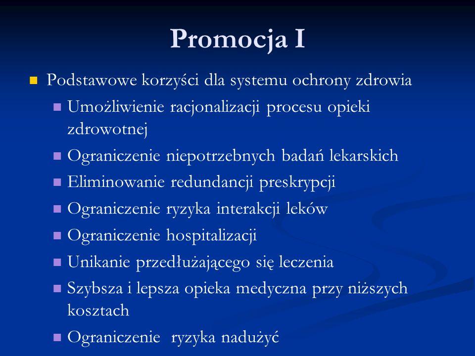 Promocja I Podstawowe korzyści dla systemu ochrony zdrowia Umożliwienie racjonalizacji procesu opieki zdrowotnej Ograniczenie niepotrzebnych badań lekarskich Eliminowanie redundancji preskrypcji Ograniczenie ryzyka interakcji leków Ograniczenie hospitalizacji Unikanie przedłużającego się leczenia Szybsza i lepsza opieka medyczna przy niższych kosztach Ograniczenie ryzyka nadużyć