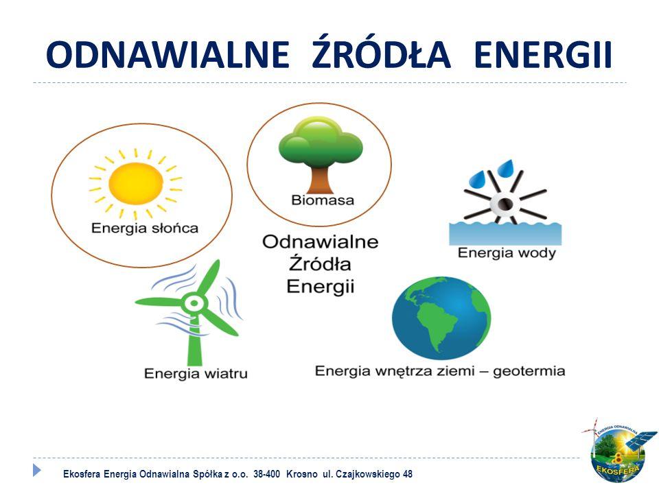 ENERGIA SŁONECZNA KOLEKTORY SŁONECZNE – INSTALACJE FOTOWOLTAICZNE Ekosfera Energia Odnawialna Spółka z o.o.