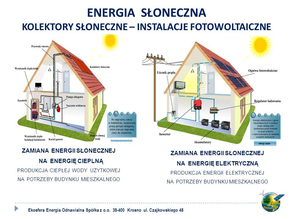 PRZYKŁADY DOBRYCH PRAKTYK Domy mieszkalne Gmina Jaśliska - realizacja 2015 dotacja 90% z PROW Ekosfera Energia Odnawialna Spółka z o.o.