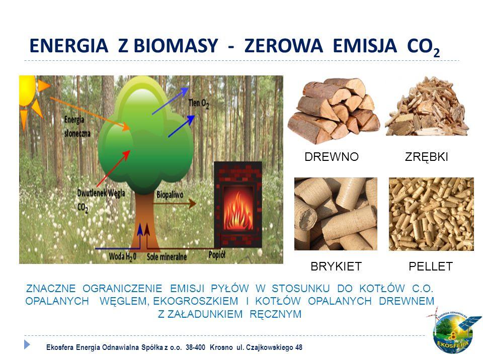 DZIĘKUJĘ ZA UWAGĘ Prezentacja przygotowana przez firmę: EKOSFERA ENERGIA ODNAWIALNA SPÓŁKA Z O.O.