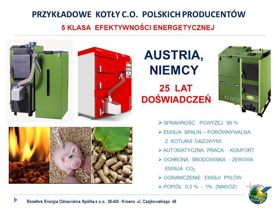 Ekosfera Energia Odnawialna Spółka z o.o.38-400 Krosno ul.