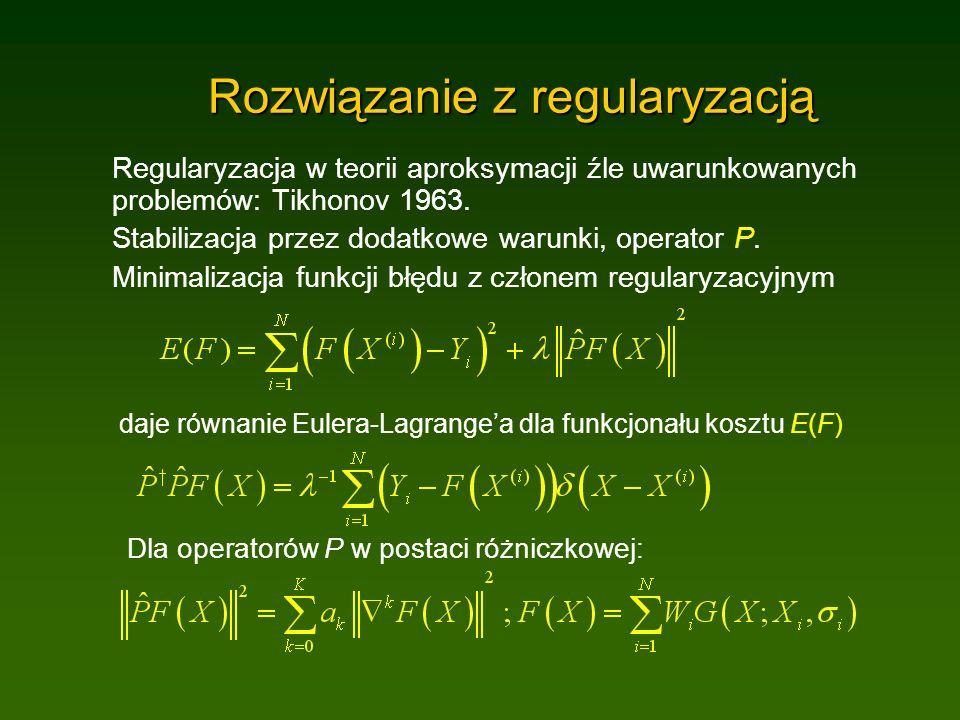 Rozwiązanie z regularyzacją Regularyzacja w teorii aproksymacji źle uwarunkowanych problemów: Tikhonov 1963.
