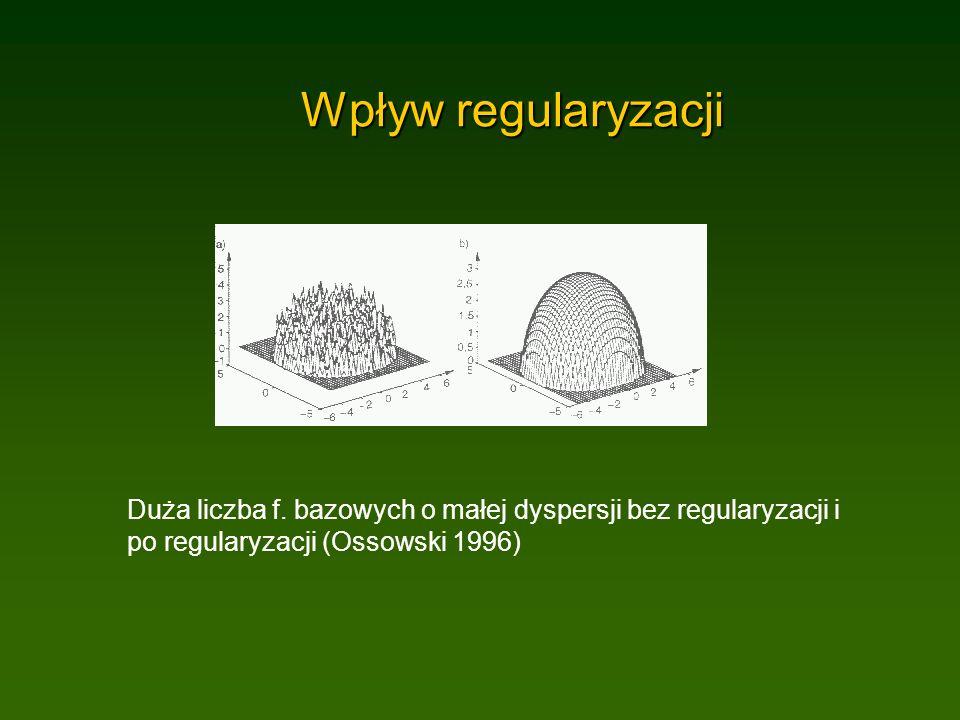 Wpływ regularyzacji Duża liczba f.