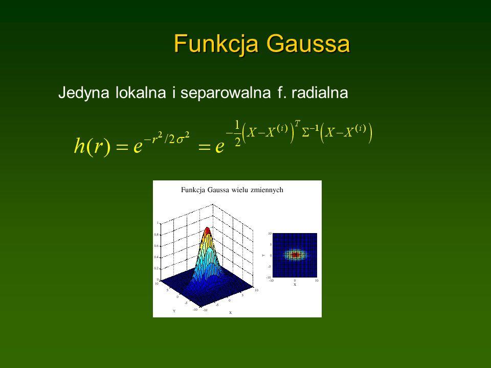 Funkcja Gaussa Jedyna lokalna i separowalna f. radialna