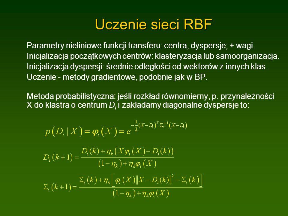Uczenie sieci RBF Parametry nieliniowe funkcji transferu: centra, dyspersje; + wagi.
