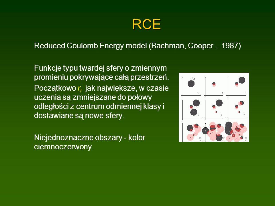 RCE Funkcje typu twardej sfery o zmiennym promieniu pokrywające całą przestrzeń.
