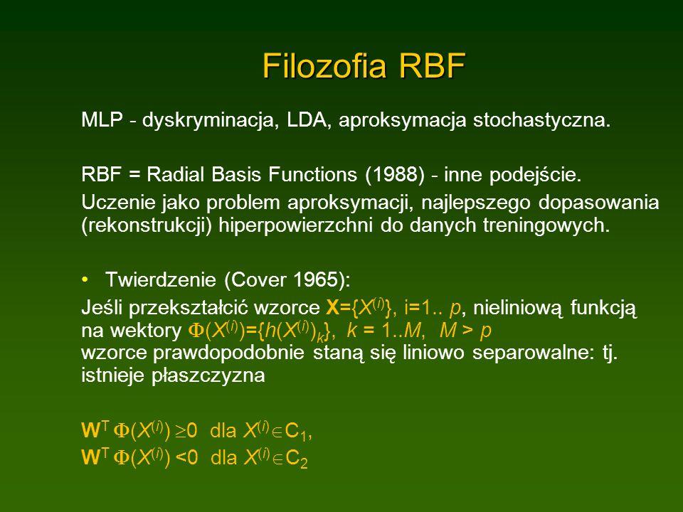 Filozofia RBF MLP - dyskryminacja, LDA, aproksymacja stochastyczna.