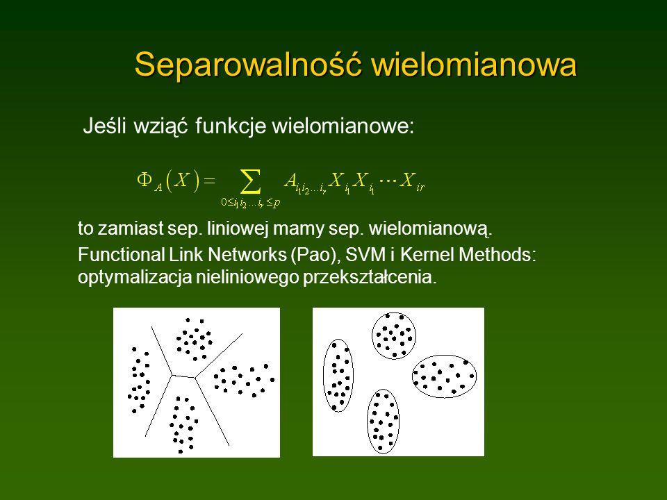 Separowalność wielomianowa Jeśli wziąć funkcje wielomianowe: to zamiast sep.