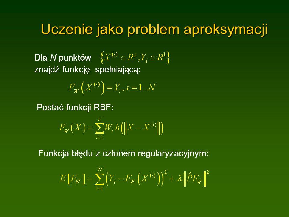 Uczenie jako problem aproksymacji Dla N punktów znajdź funkcję spełniającą: Postać funkcji RBF: Funkcja błędu z członem regularyzacyjnym:
