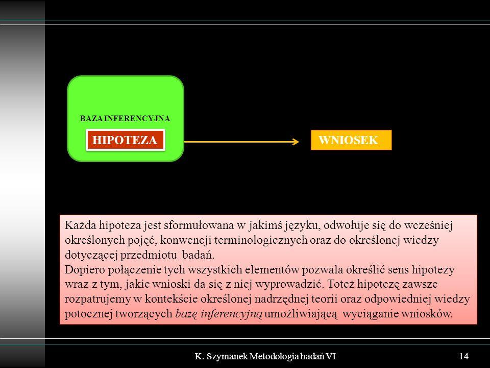 K. Szymanek Metodologia badań VI14 WNIOSEK Każda hipoteza jest sformułowana w jakimś języku, odwołuje się do wcześniej określonych pojęć, konwencji te