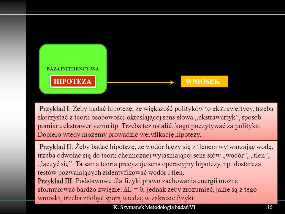 K. Szymanek Metodologia badań VI15 WNIOSEK Przykład I: Przykład I: Żeby badać hipotezę, że większość polityków to ekstrawertycy, trzeba skorzystać z t