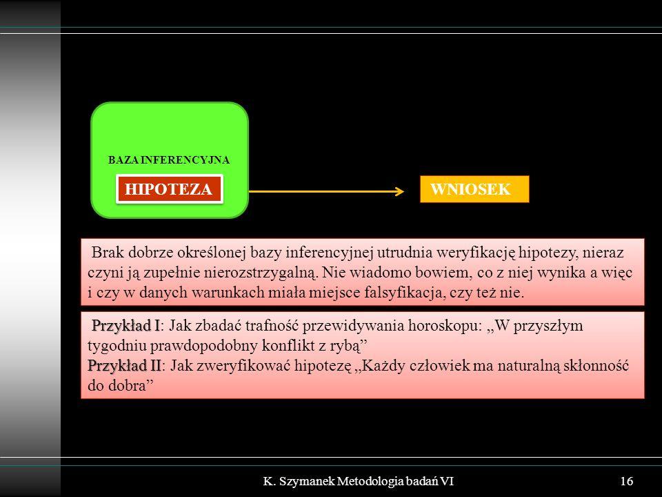 K. Szymanek Metodologia badań VI16 WNIOSEK Brak dobrze określonej bazy inferencyjnej utrudnia weryfikację hipotezy, nieraz czyni ją zupełnie nierozstr