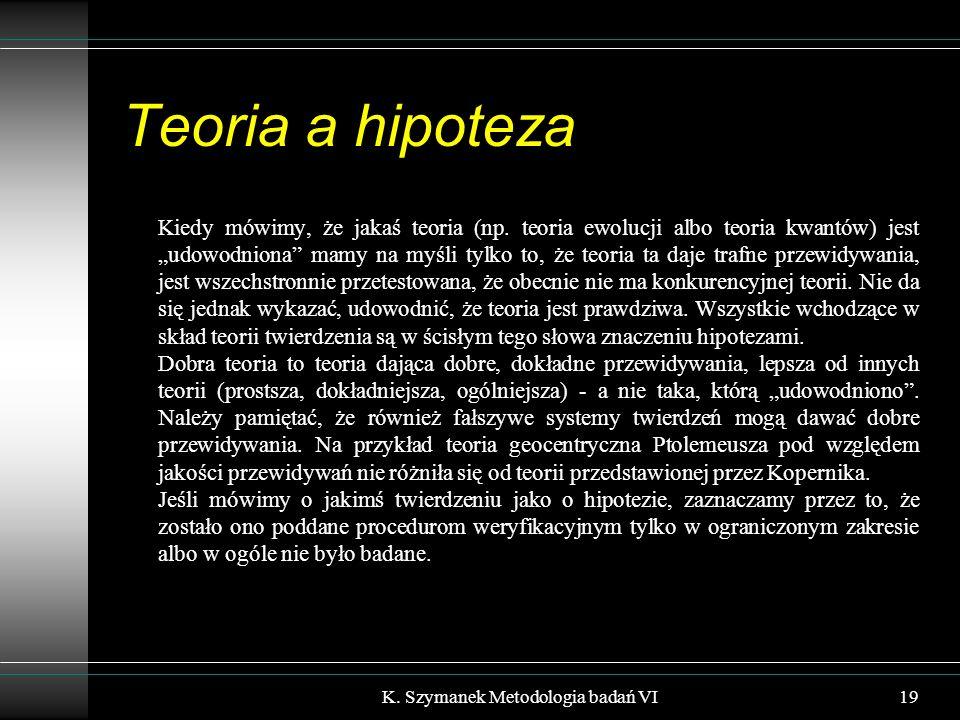 Teoria a hipoteza Kiedy mówimy, że jakaś teoria (np.