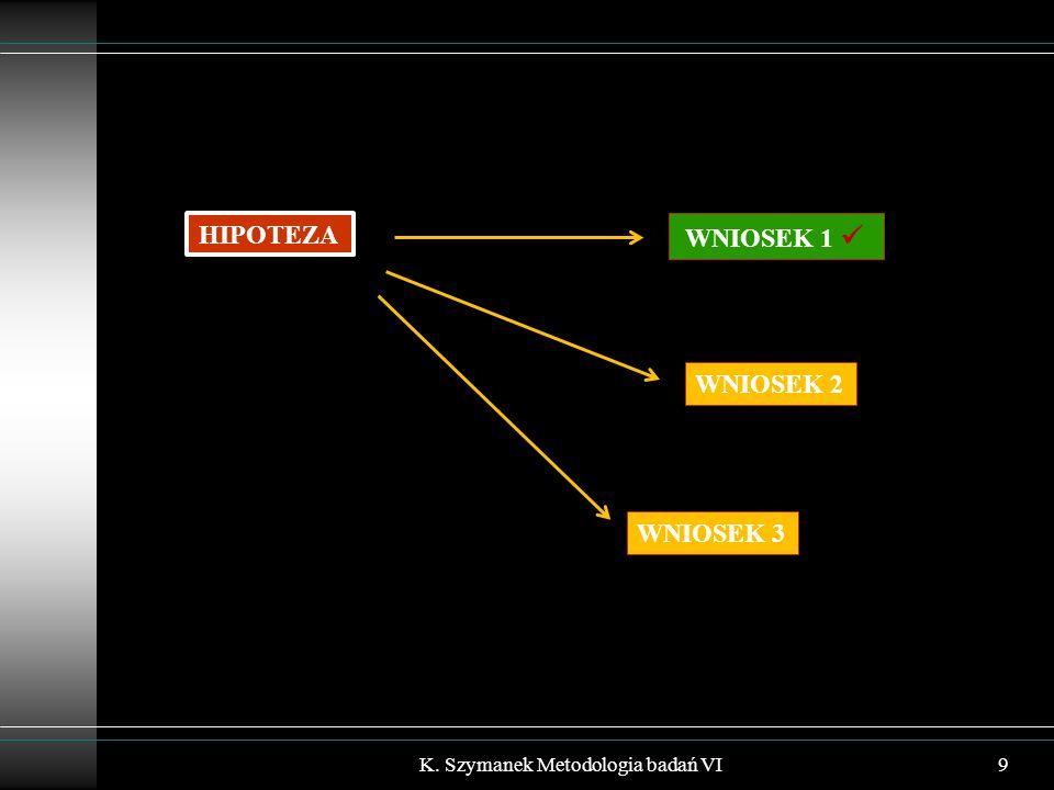 Obrona teorii przed obaleniem - hipotezy ad hoc Typowa hipoteza ad hoc: (1) wyjaśnia tylko pojedyncze zjawisko (2) nie przewiduje niczego nowego (3) jest niefalsyfikowalna (4) jest używana do obrony teorii (hipotezy) przed falsyfikacją Typowa hipoteza ad hoc: (1) wyjaśnia tylko pojedyncze zjawisko (2) nie przewiduje niczego nowego (3) jest niefalsyfikowalna (4) jest używana do obrony teorii (hipotezy) przed falsyfikacją K.