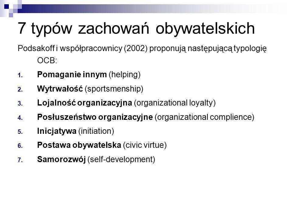 7 typów zachowań obywatelskich Podsakoff i współpracownicy (2002) proponują następującą typologię OCB: 1.