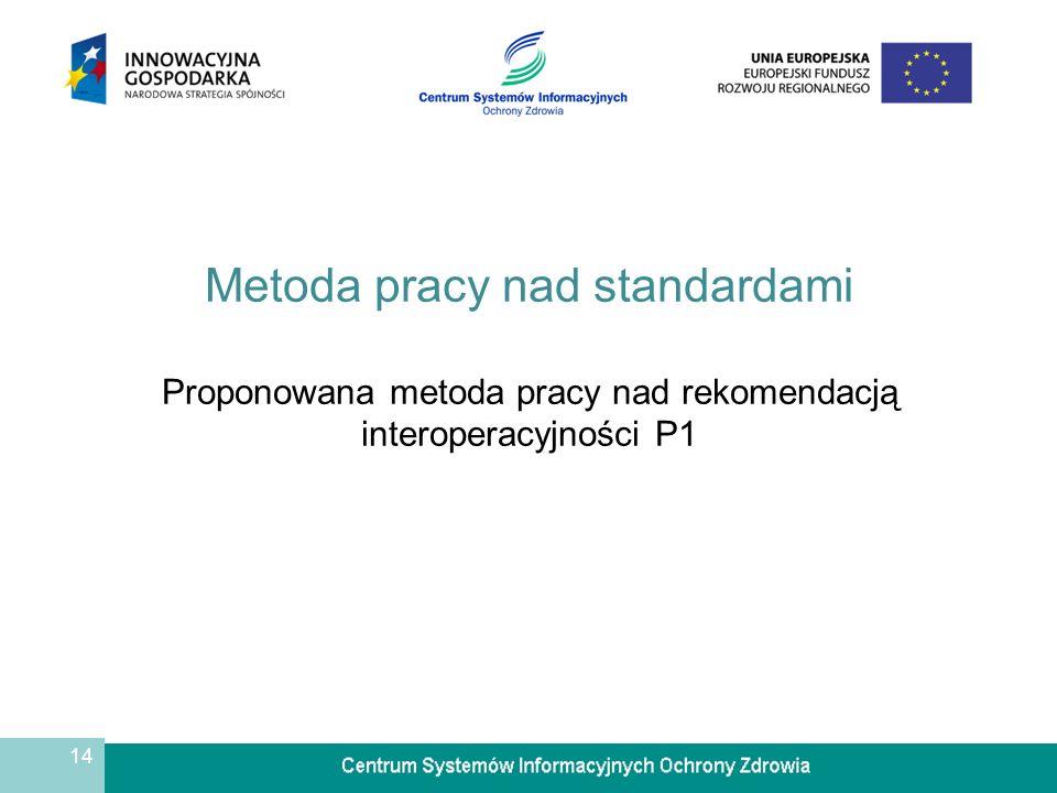 14 Metoda pracy nad standardami Proponowana metoda pracy nad rekomendacją interoperacyjności P1