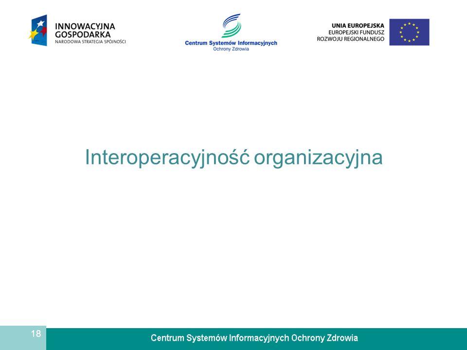 18 Interoperacyjność organizacyjna